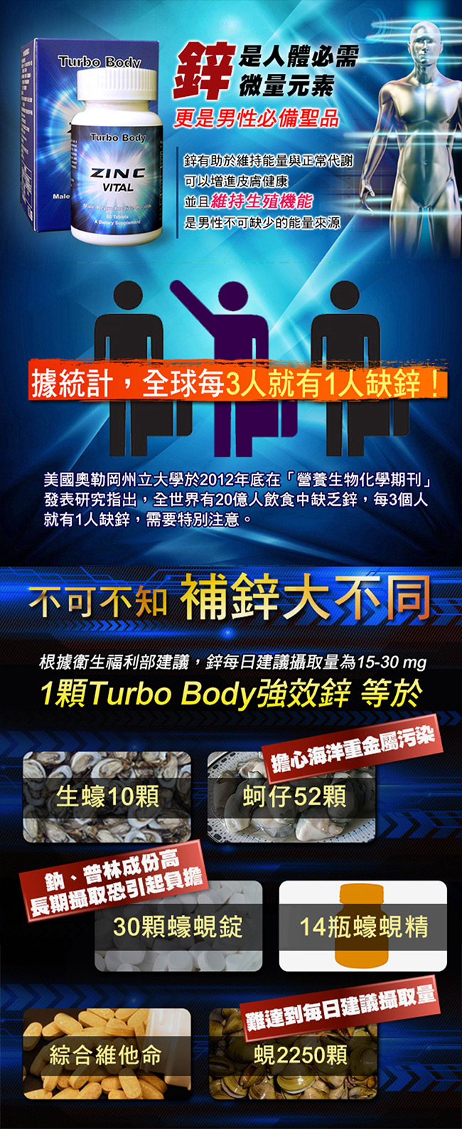 Turbo Body 強效鋅
