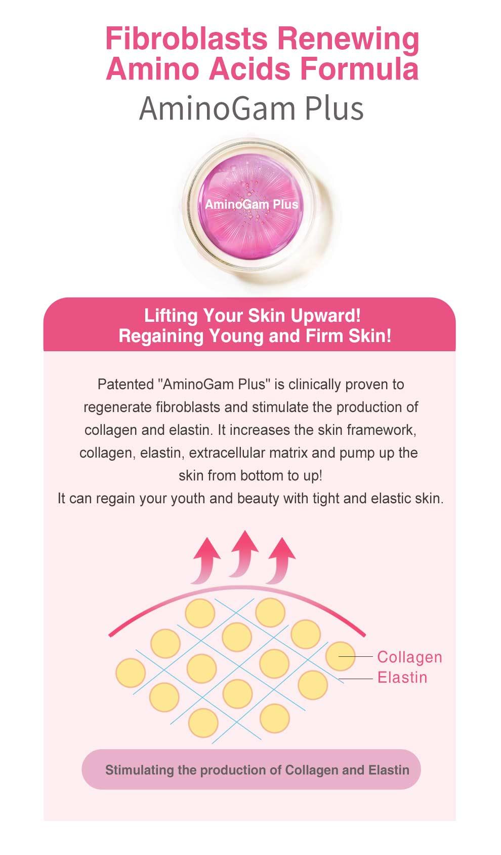 修復細胞,除去皺紋,增生膠原蛋白