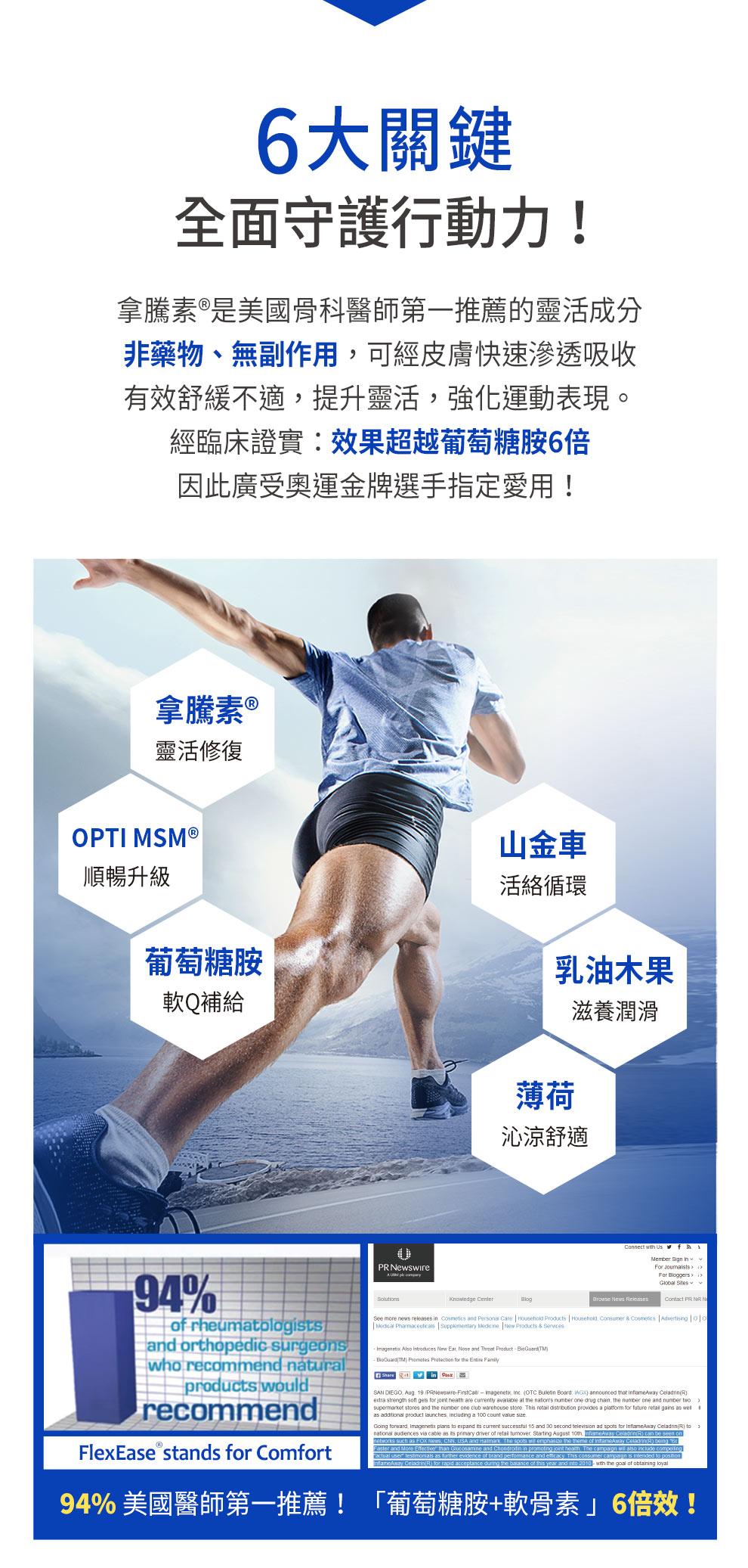 減少疼痛幫助修護關節磨損