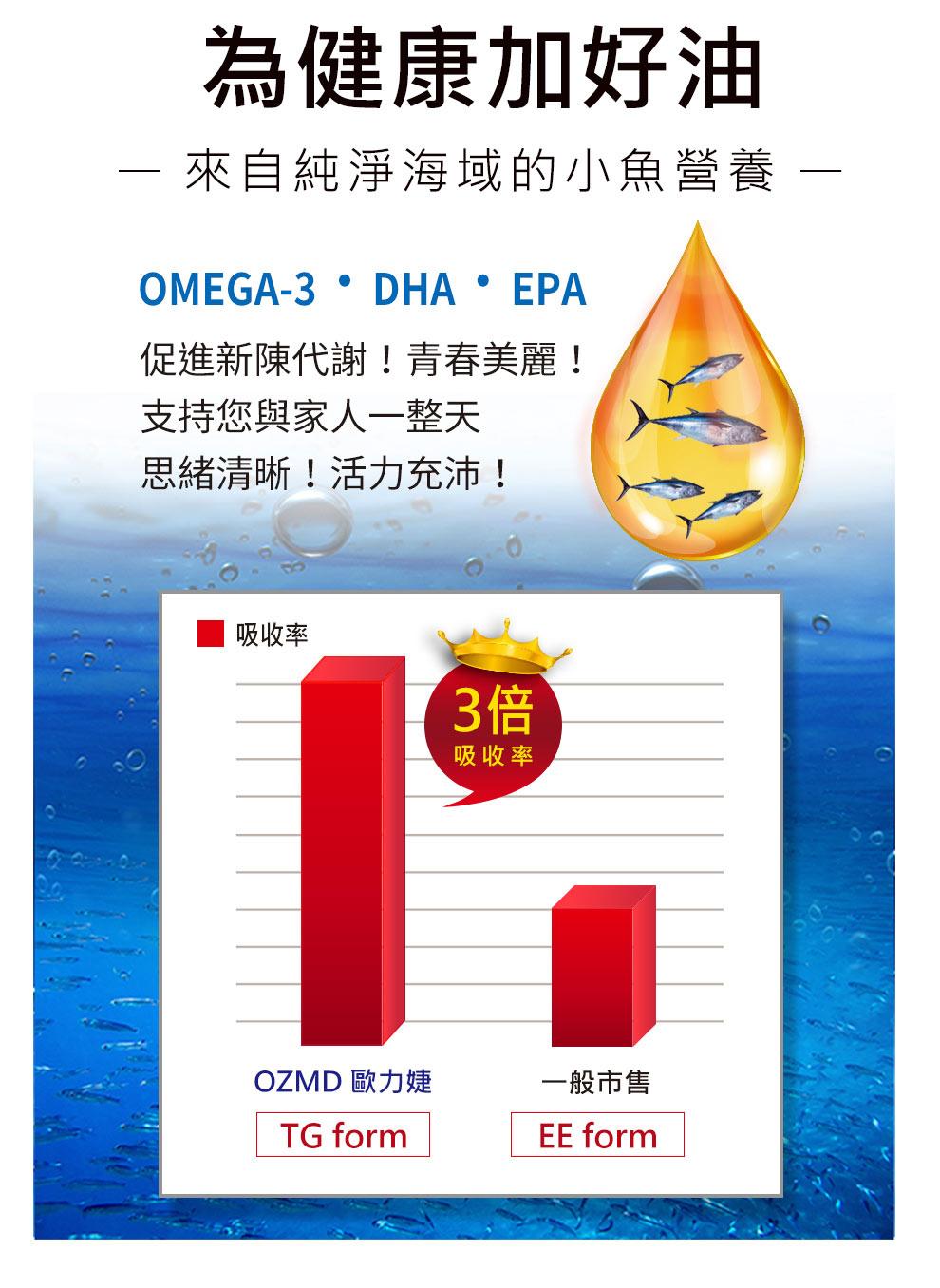 蝦紅素+ TG深海魚油