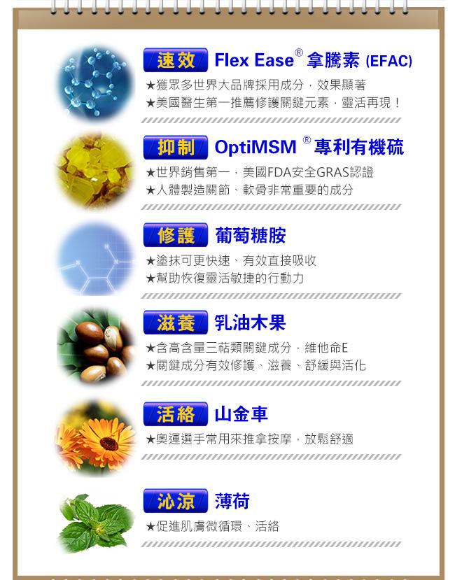 TurboFlex_速拿騰葡萄糖胺乳霜