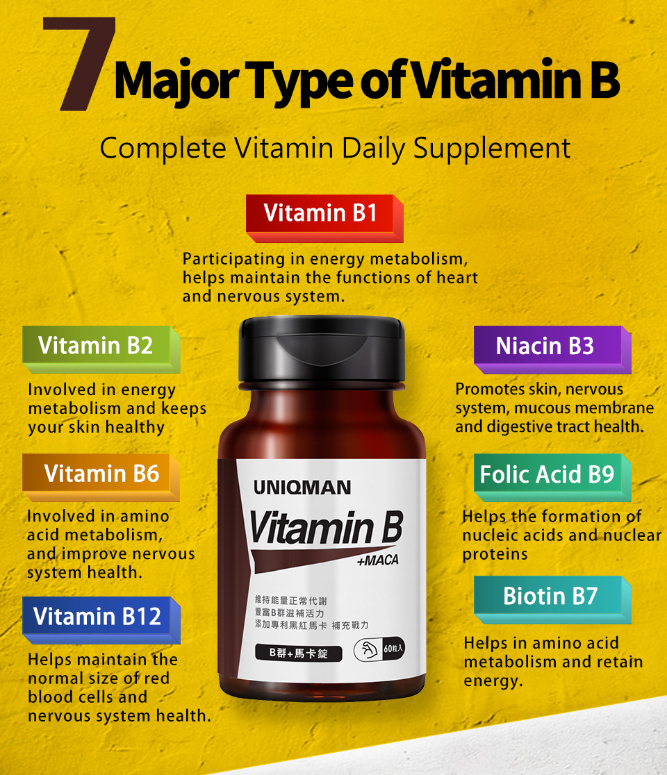 Vitamin B improve our nervous system and skin