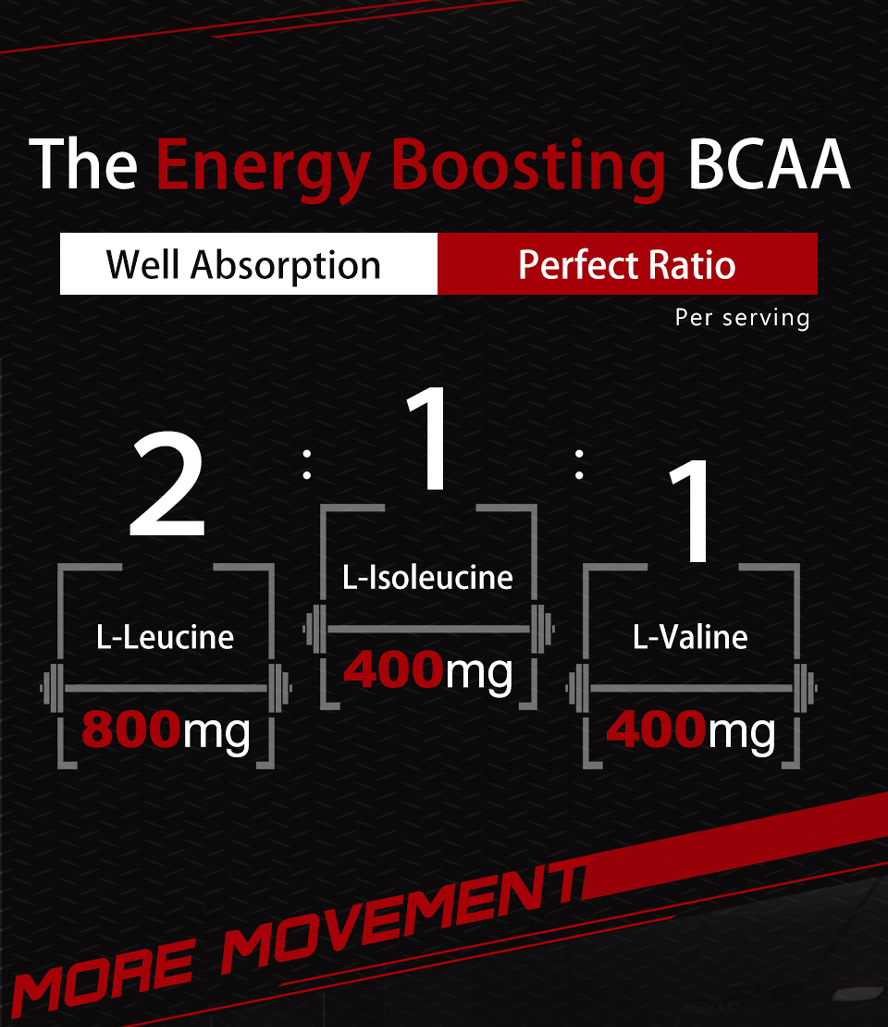 UNIQMAN BCAA can accelerate recovery
