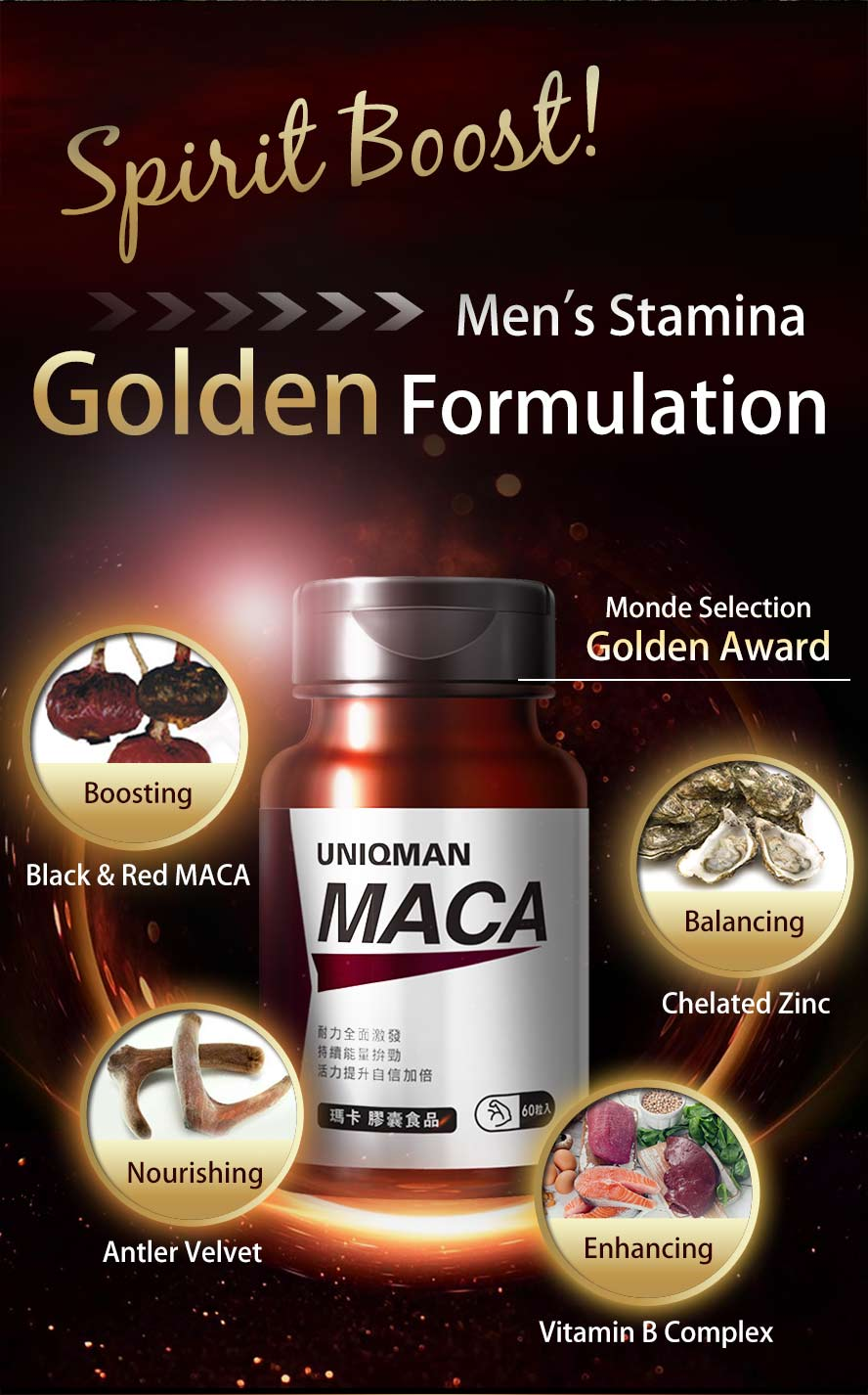 UNIQMAN MACA improves your sexual performance