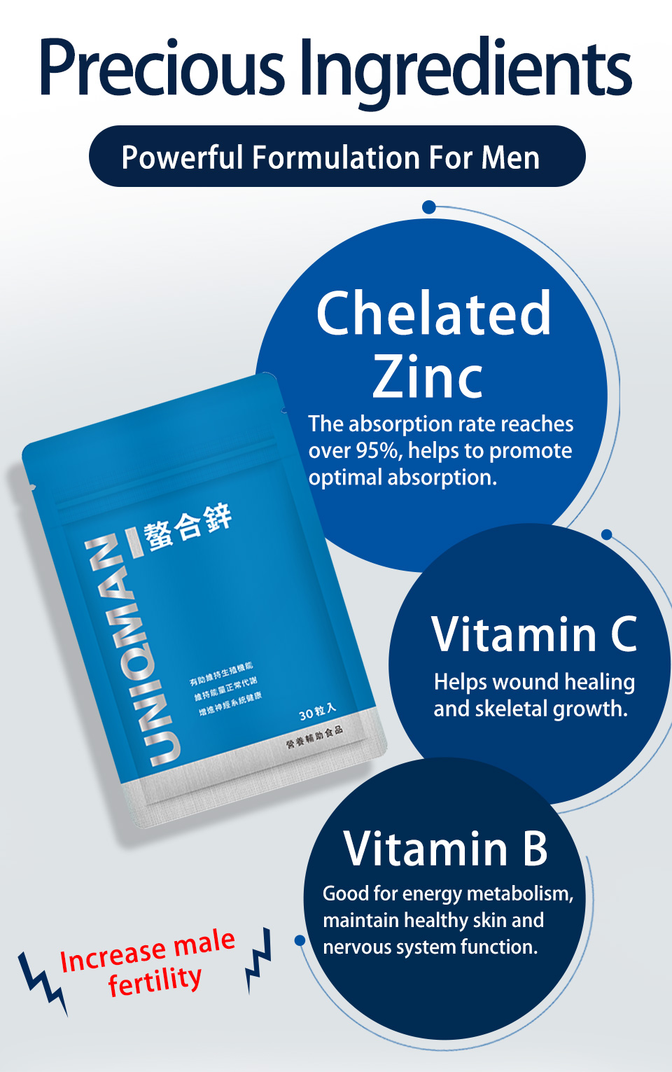 UNIQMAN Chelated Zinc improve erectile challenge