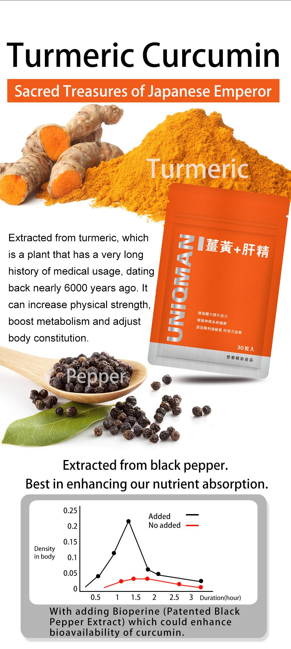 UNIQMAN Turmeric Curcumin contains piperine to enhance nutrient absorption