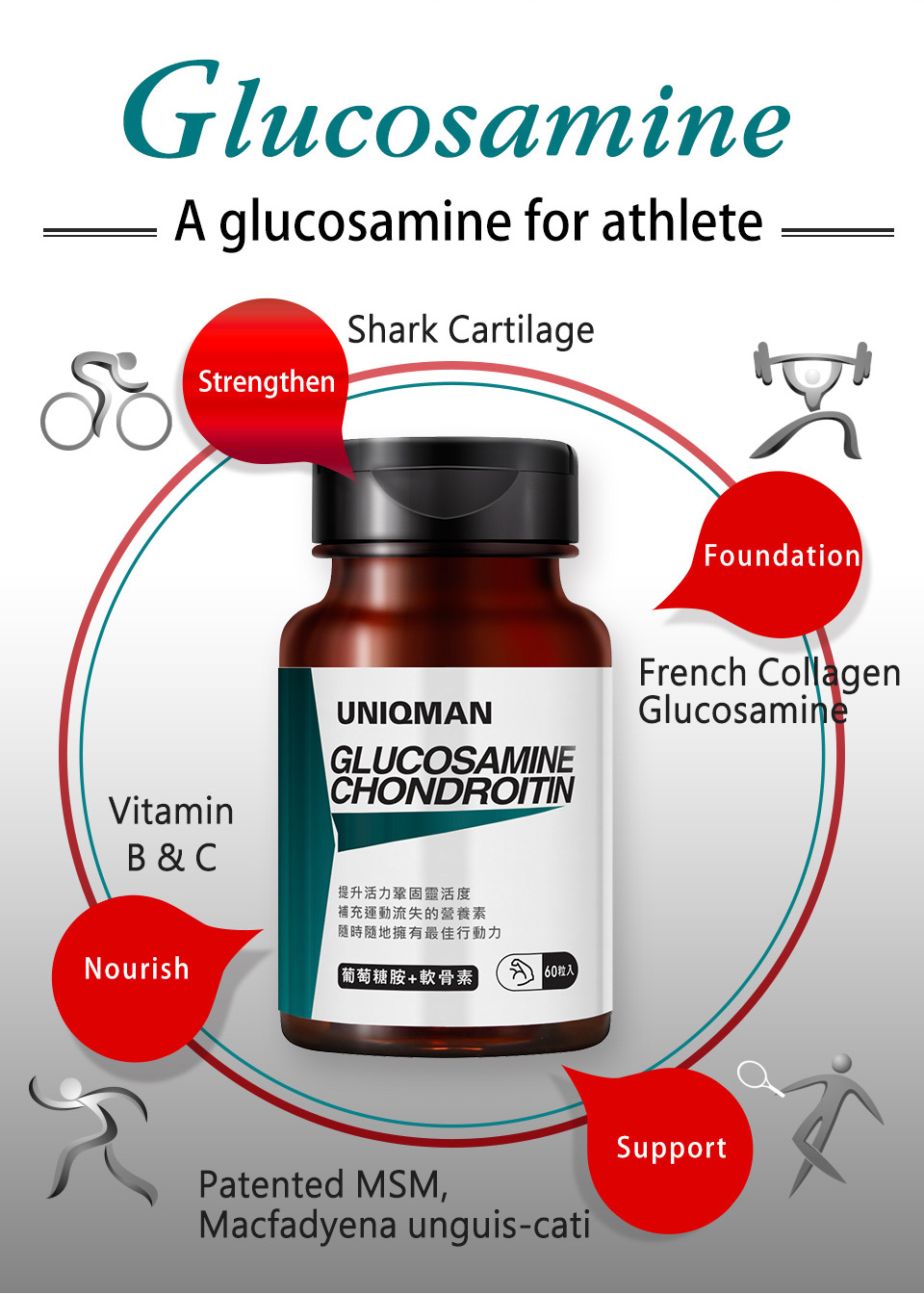 UNIQMAN Glucosamine + Chondroitin contains patented MSM that can reduce joint pain