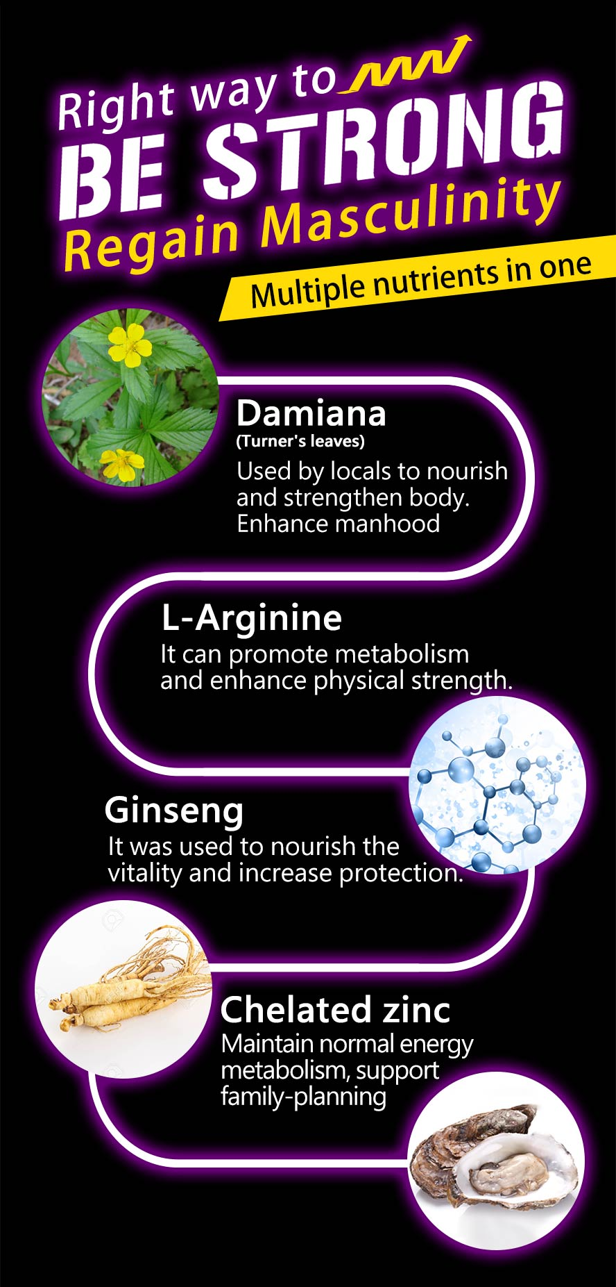 UNIQMAN Damiana contains L-Arginine to help enhance physical strength
