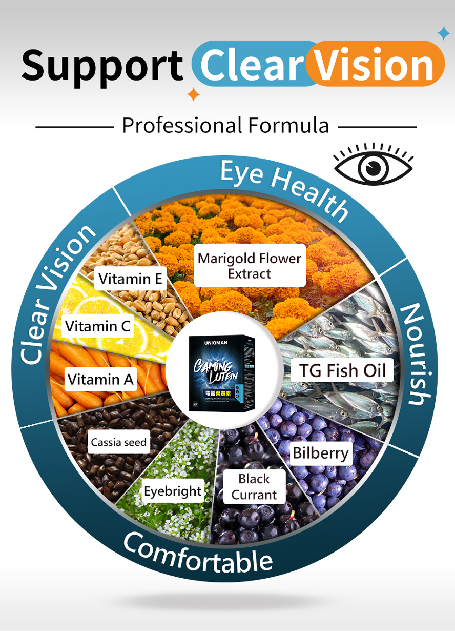 UNIQMAN Gaming Lutein promote eye health