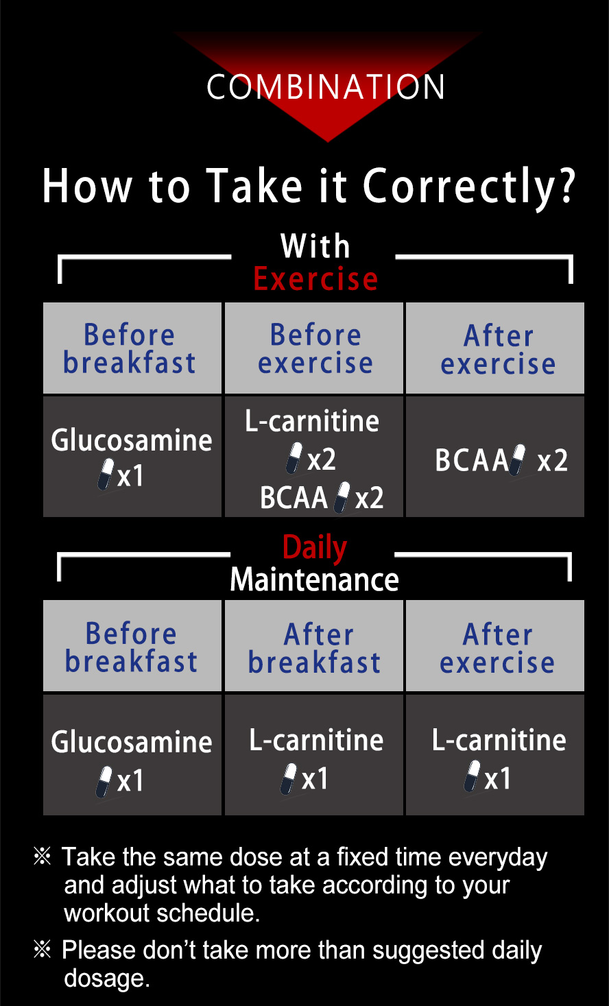 L-carnitine helps you lose weight
