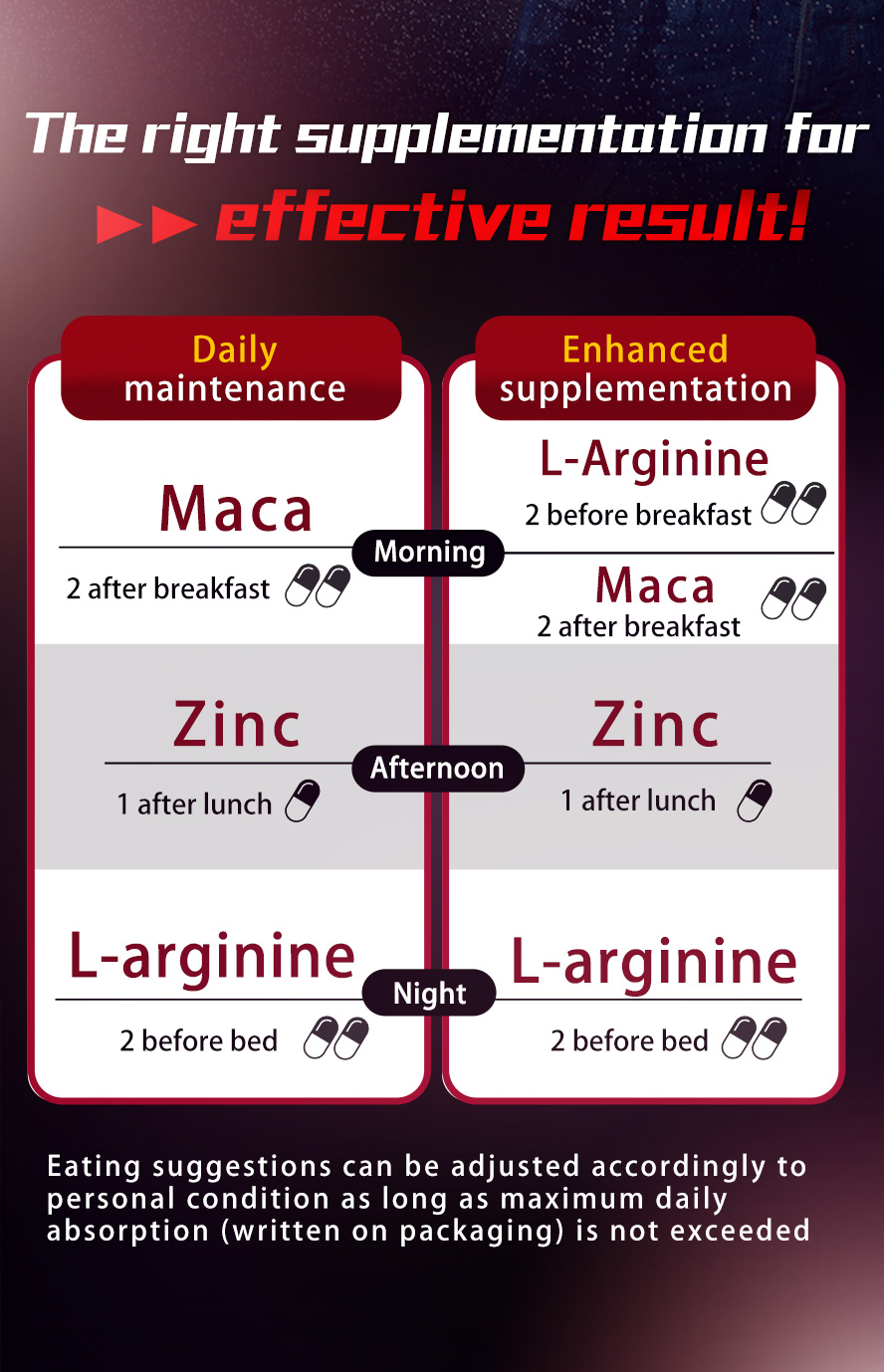 Chelated Zinc boosts your manhood