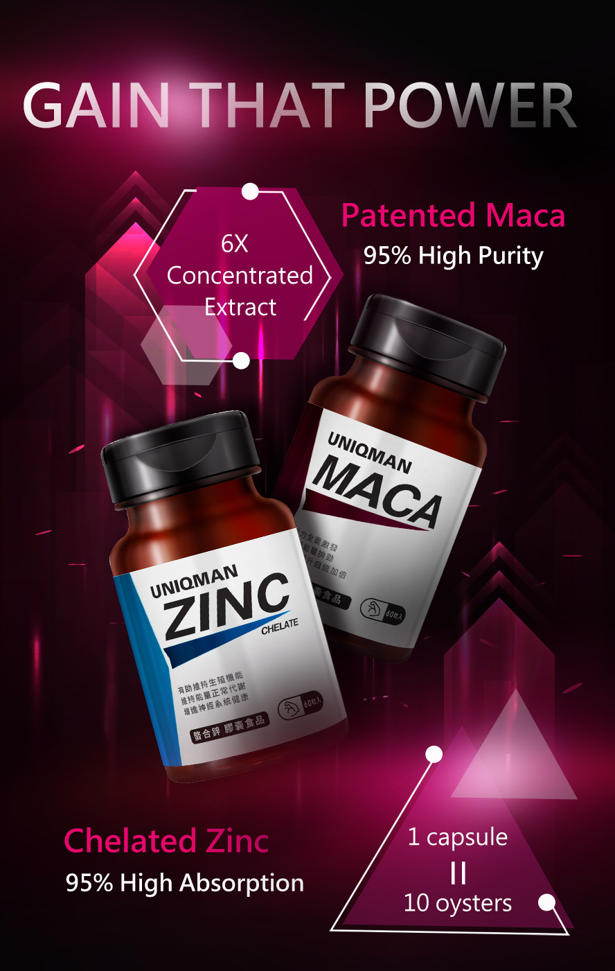 Maca improves sexual life and man power
