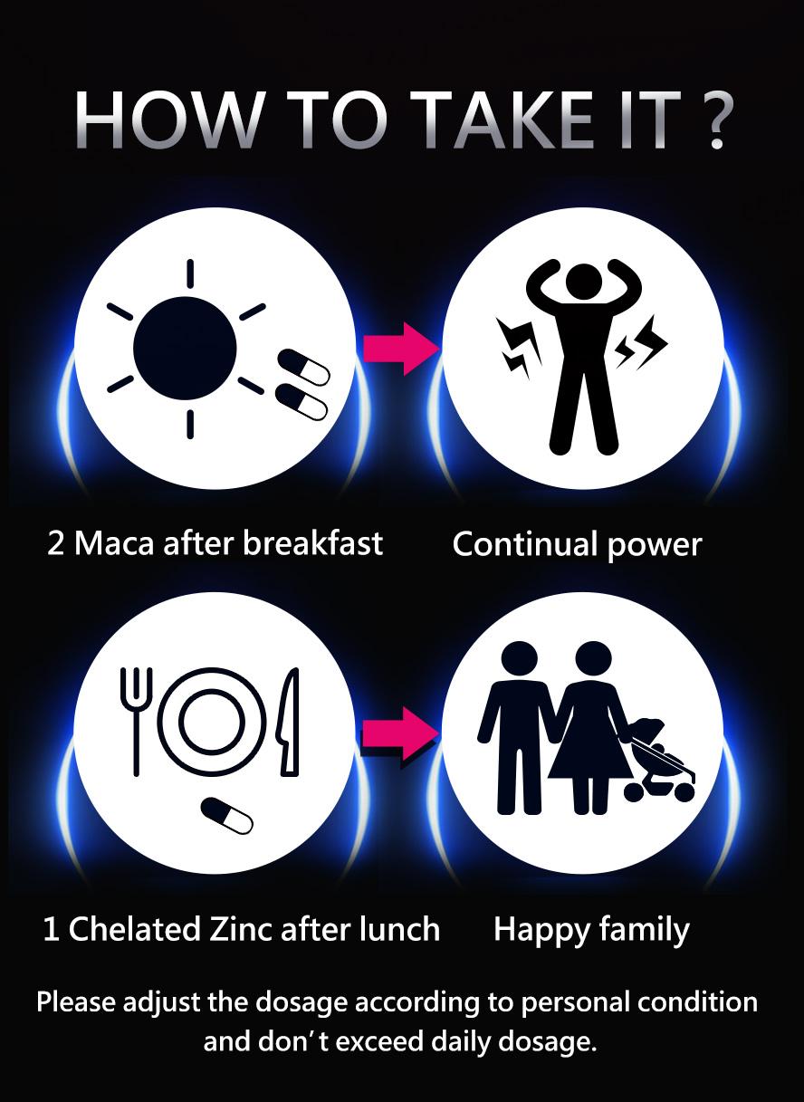 Zinc maintains fertility health and semem performance
