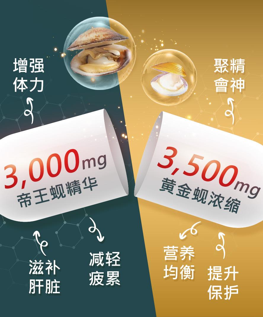 UNIQMAN帝王蚬是60倍高浓缩萃取,没有胆固醇,是提供肝脏营养的必需品