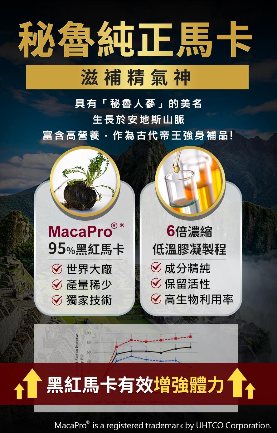 UNIQMAN瑪卡採用營養價值最高的深色馬卡,使精力充沛,也能增加體力