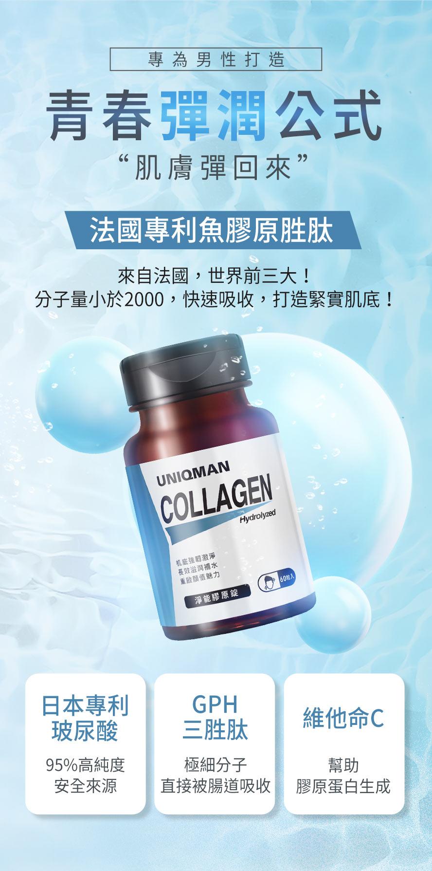 UNIQMAN淨能膠原分子量只有2000Da,是市面上最適合人體吸收的膠原蛋白