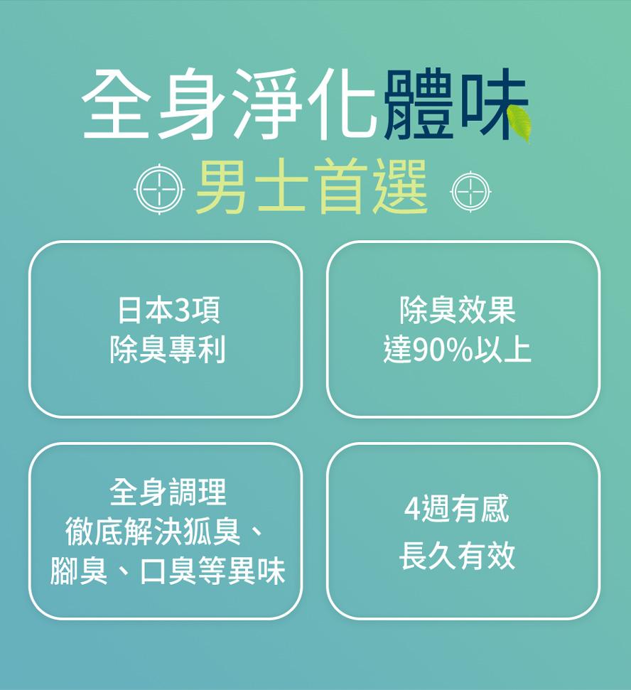 選用日本除臭專利成份添加漢方成分,降低體內熱氣,四週有效去除口臭、狐臭及腳臭