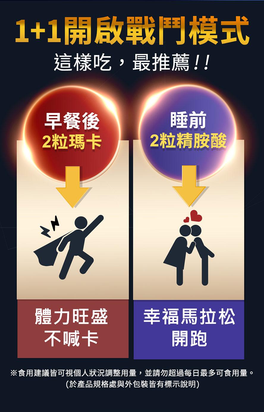 補充馬卡與精氨酸能增進性生活品質,讓男人的自信更上一層樓