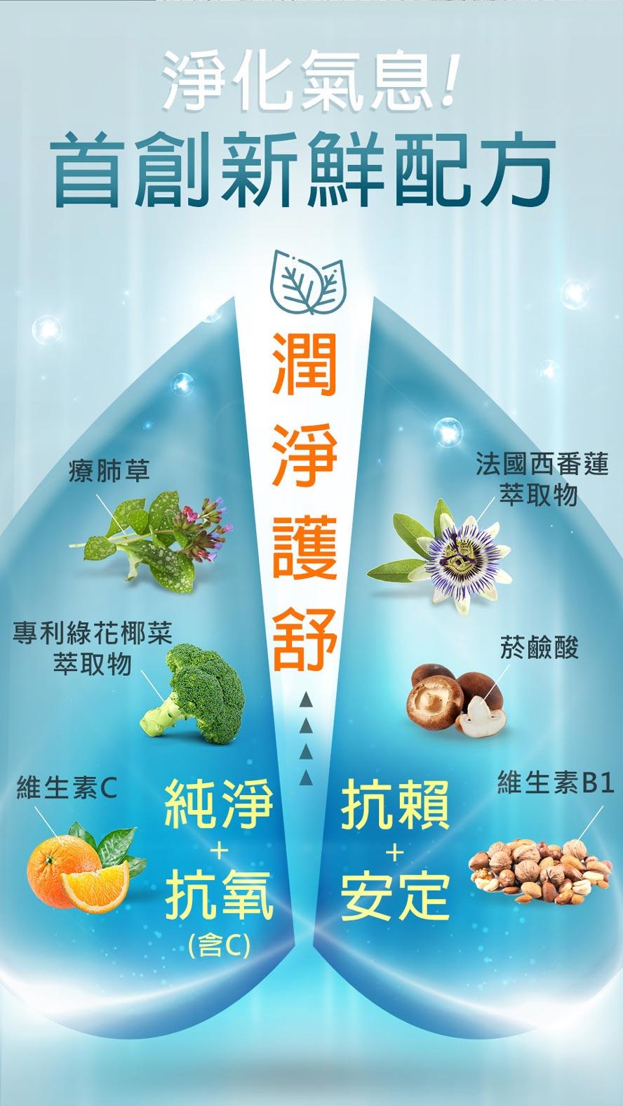 專為吸菸族打造清肺配方,專利綠花椰菜清肺,法國西番蓮克制菸癮