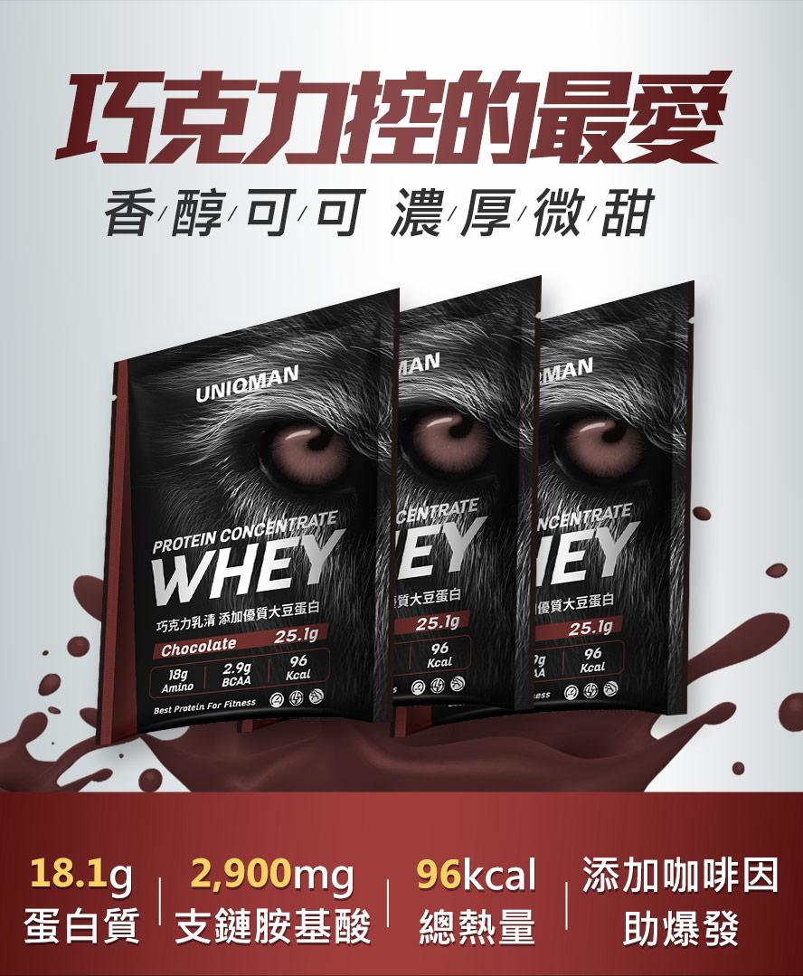 UNIQMAN巧克力乳清,含18.1克蛋白質、2.9克BCAA,含有咖啡因,有助於提升專注力