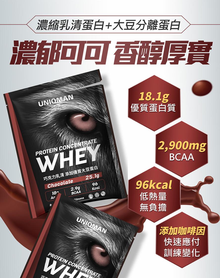 補充uniqman乳清蛋白可以幫助肌肉成長,有助增肌