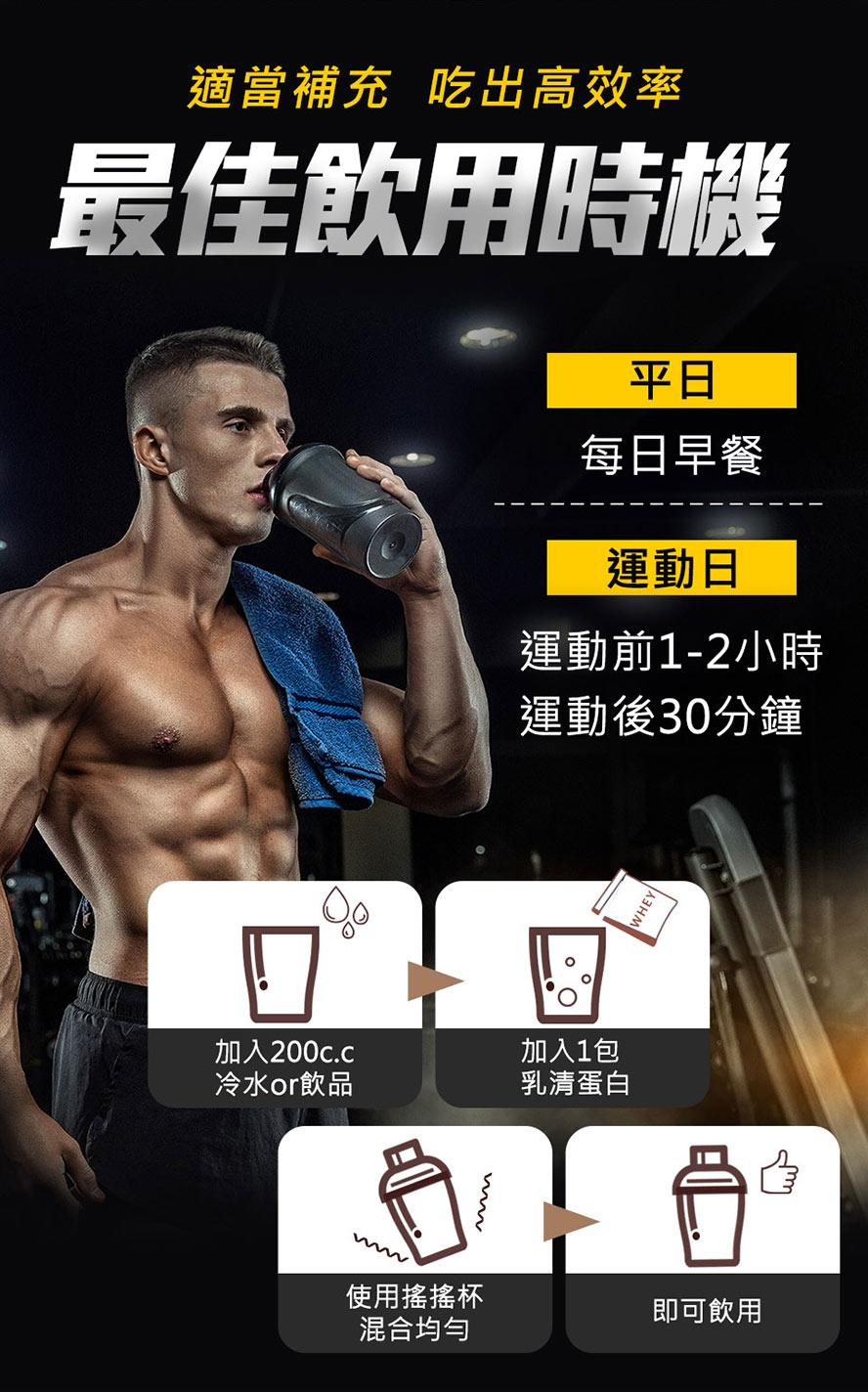乳清蛋白提供肌肉營養,可以在訓練後幫助肌肉成長