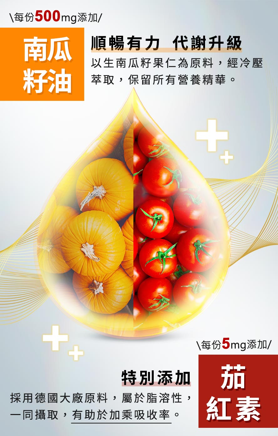 uniqman南瓜籽油幫助熟齡排尿問題,不會頻尿還能增強攝護腺健康,是男性保健首選