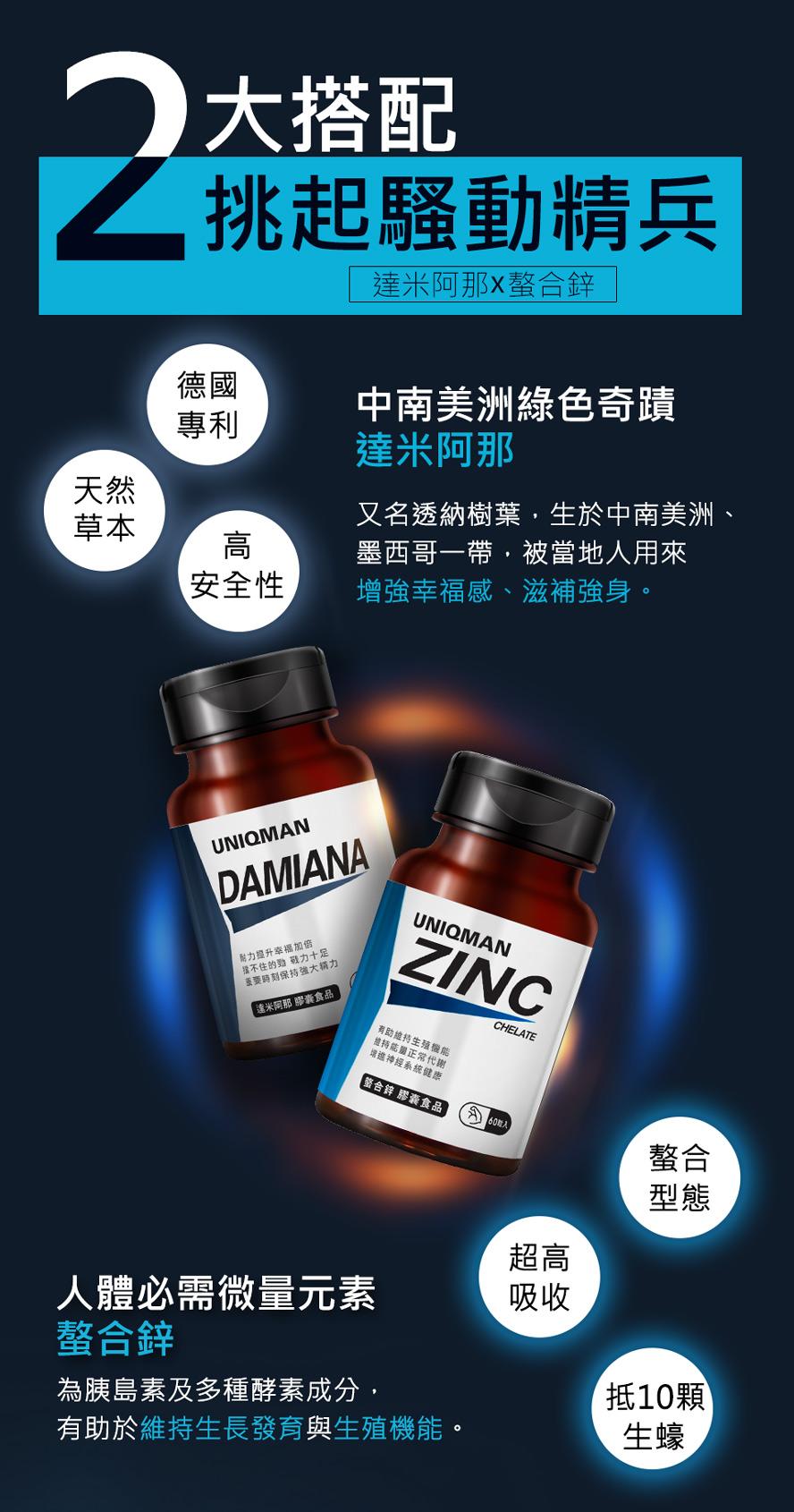 螯合鋅與達米阿那搭配食用更有效,讓感覺不間斷,精力滿滿