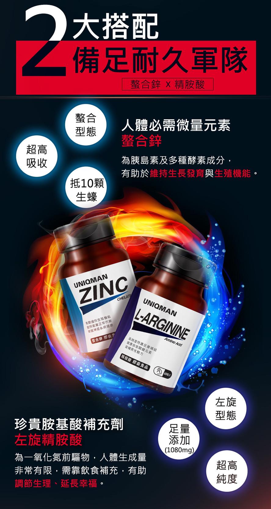 精胺酸搭配螯合鋅,補足男人必需元素