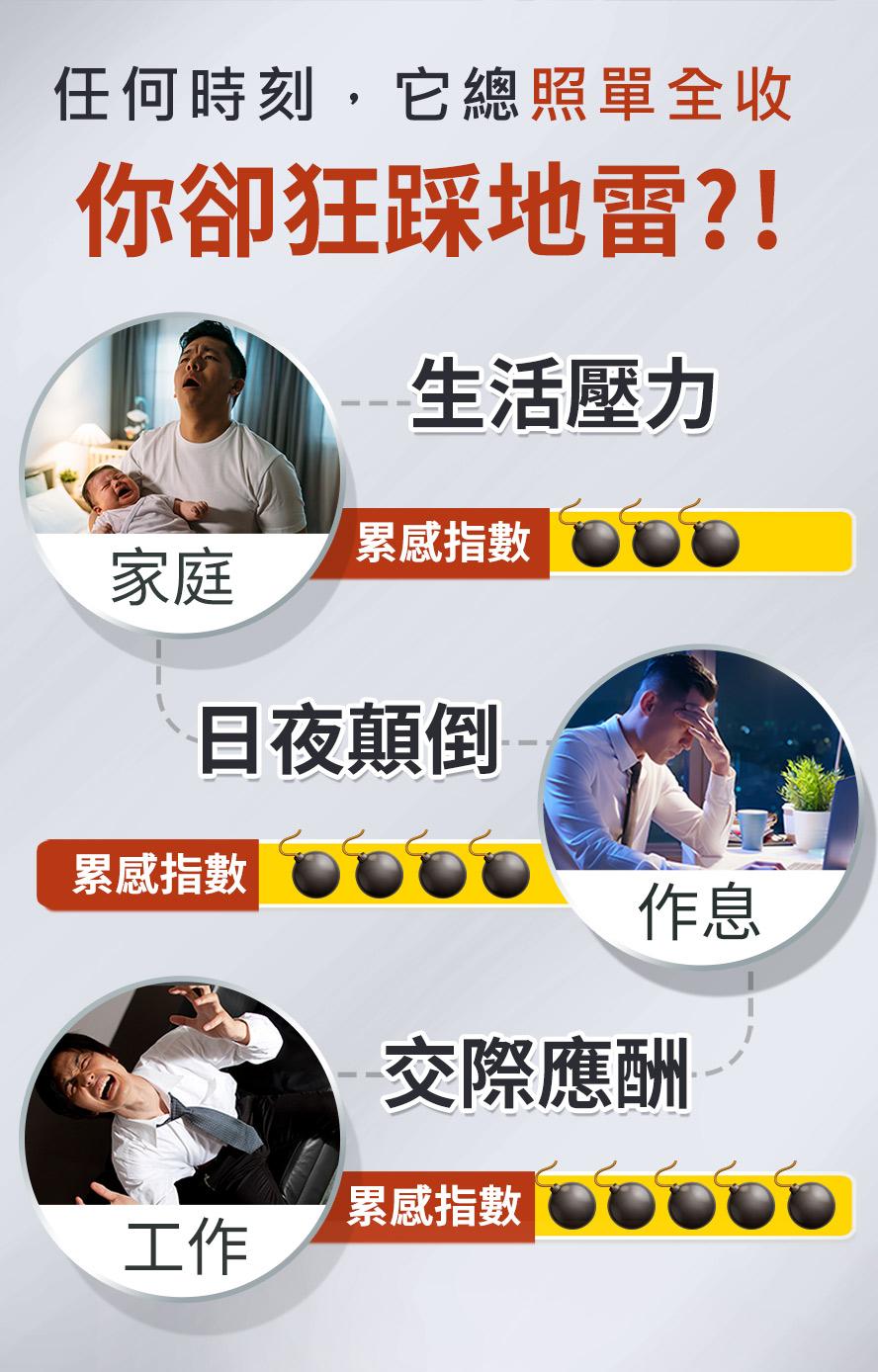 時常熬夜加班,壓力大的上班族一定要補充薑黃肝精,才能確保肝臟健康