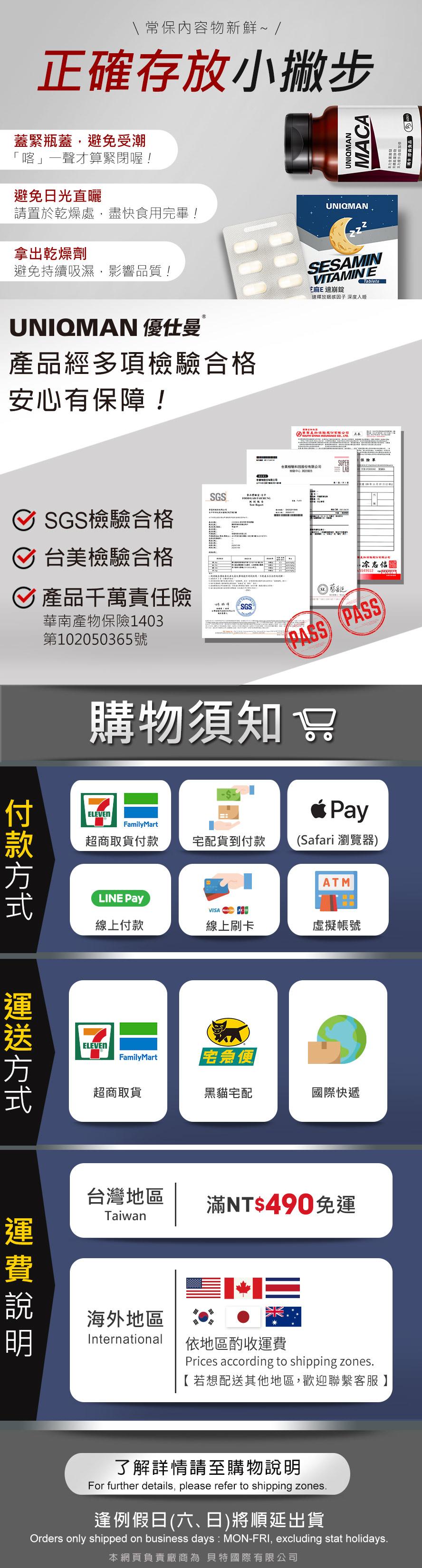 UNIQMAN是台灣第一的男性保健品牌