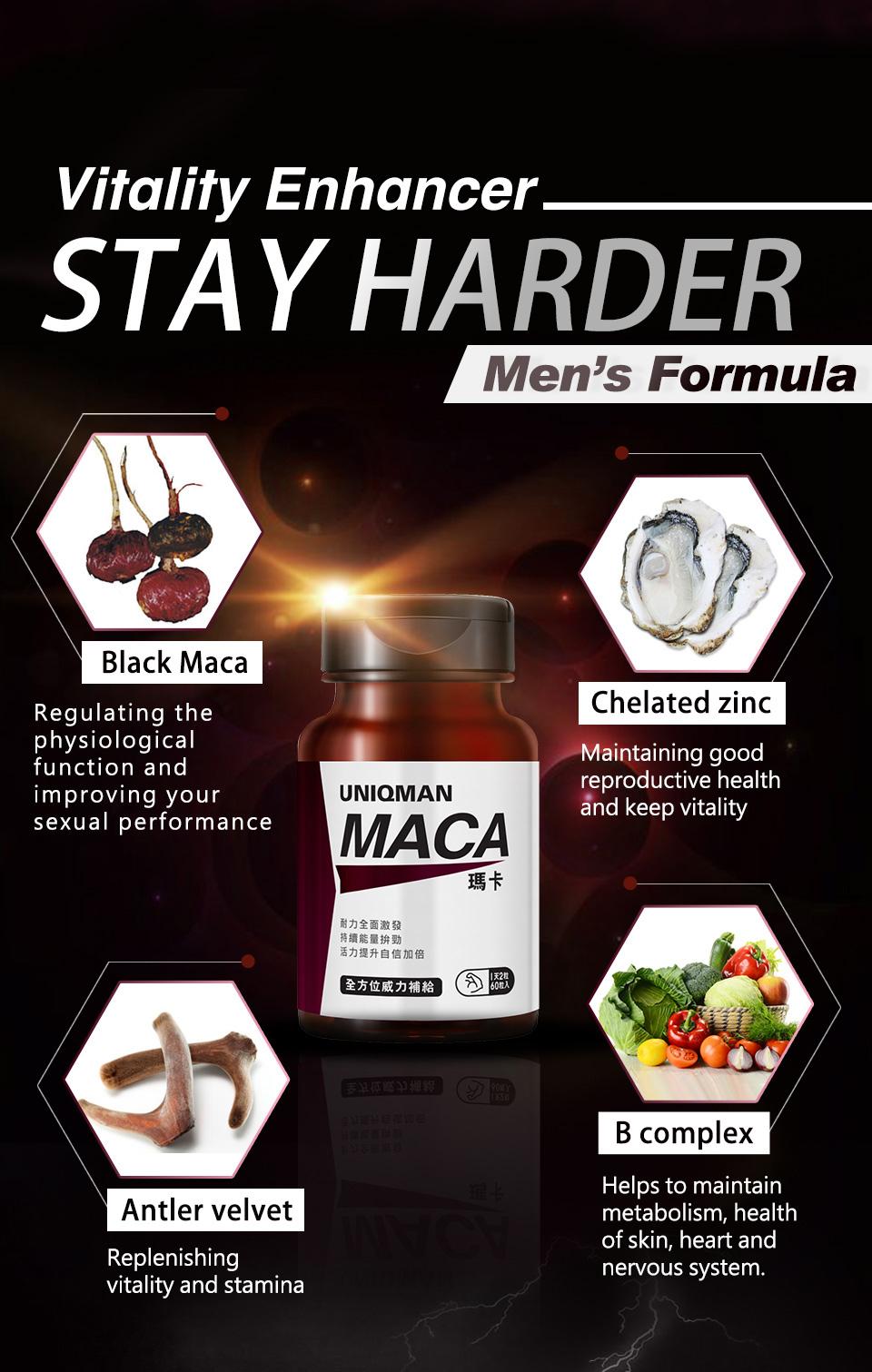 UNIQMAN採用黑紅馬卡添加鹿茸及螯合鋅,全方位幫助男性保健